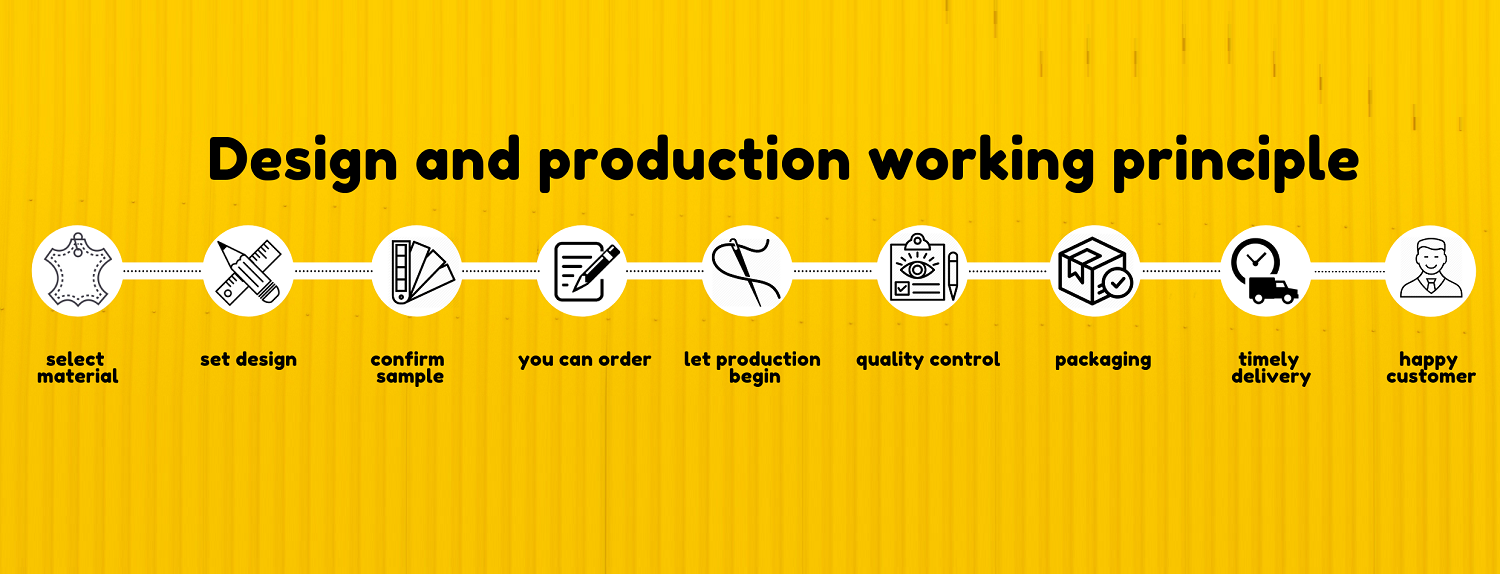Design and production working principle